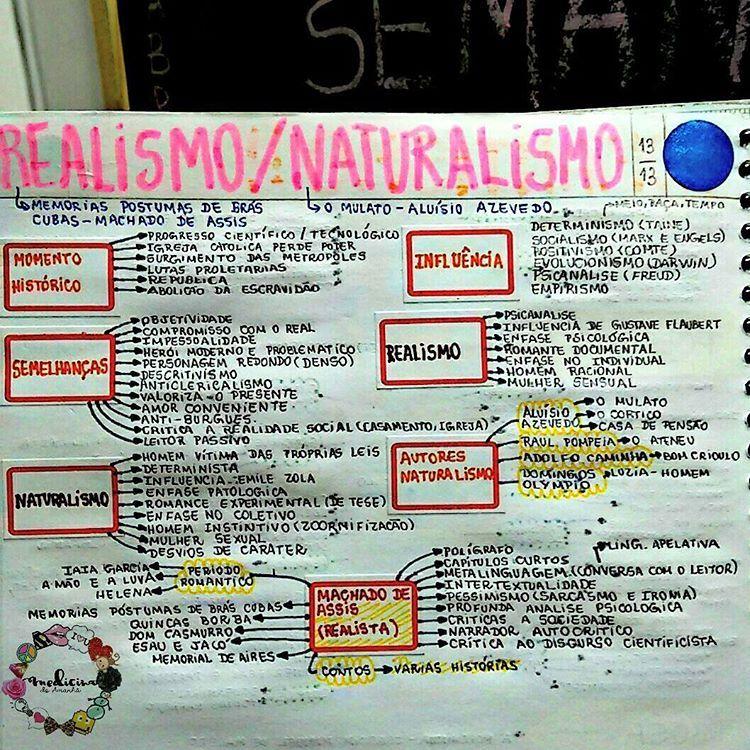 #LITERATURA #REALISMO #NATURALISMO #machadodeassis #RESUMO