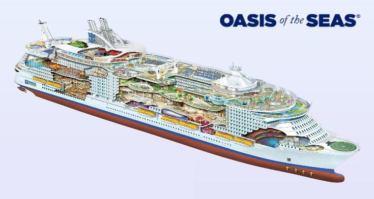 A virtual cutaway of Oasis of the Seas | InfoGrafías Cruceros ...