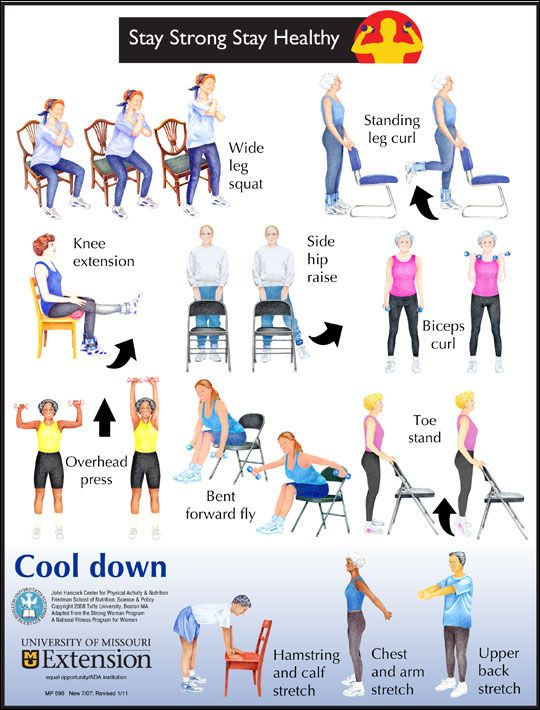 SHELIA: Hip strengthening exercises for seniors