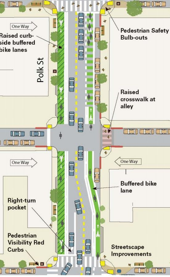 Cycle Track Bus Stop Street Design Google Search