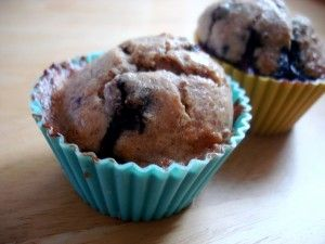 Simple blueberry muffins made with almond flour. Gonna try making these I love blueberry muffins!