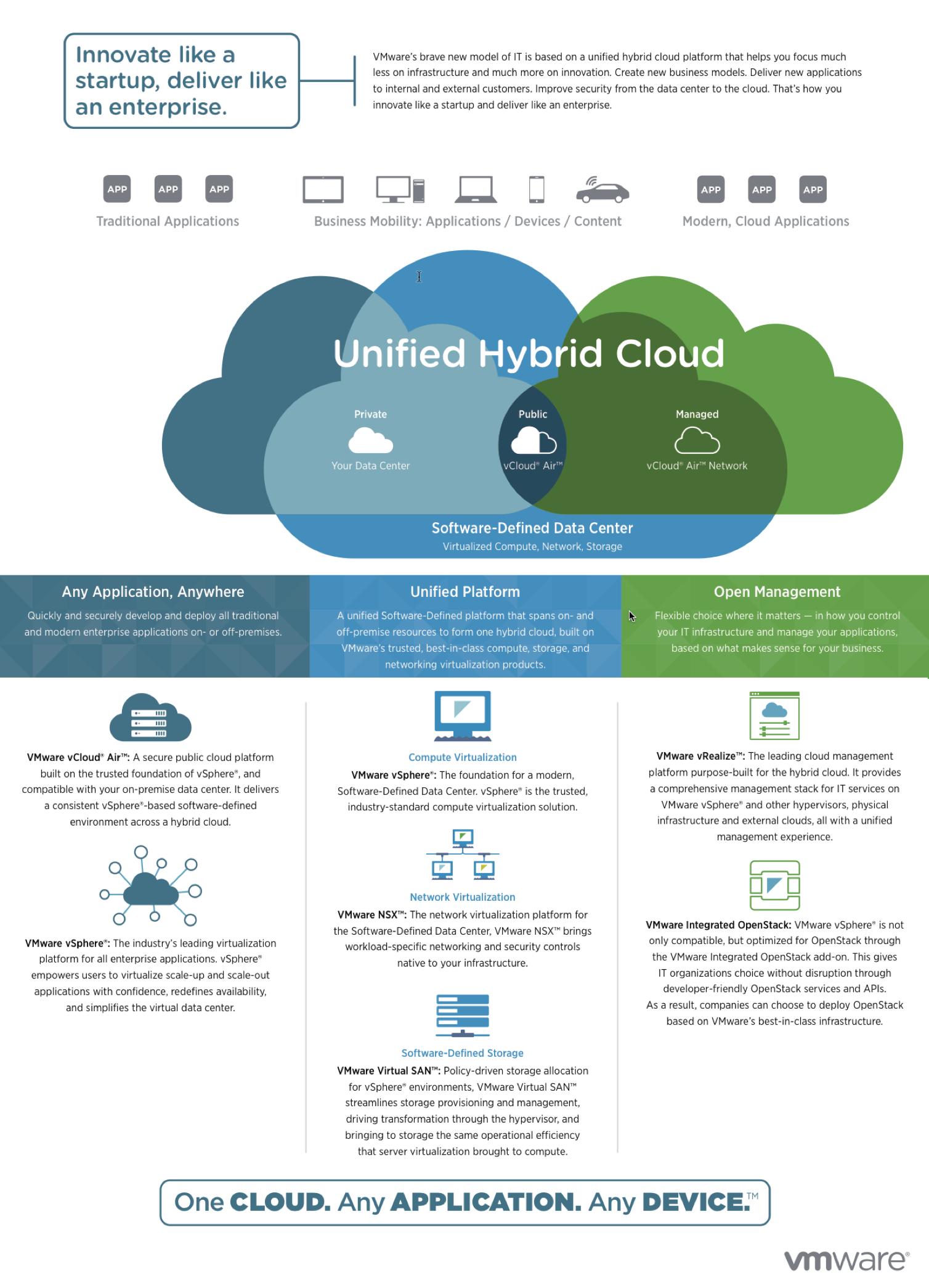 Hybrid Cloud Storage Use Cases