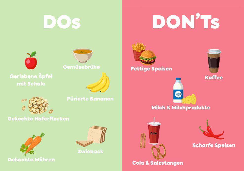 Essenstipps bei Durchfall  Ernährung bei durchfall, Essen tipps