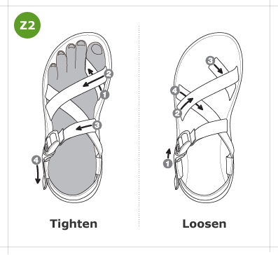 Chaco Sandaladjustments Chacos Me Too Shoes Cute Shoes