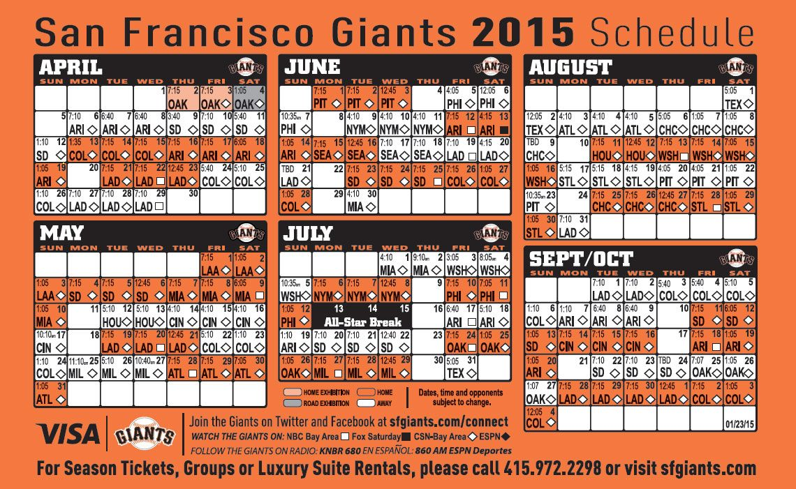 news | sfgiants | house of baseball | pinterest | giants news