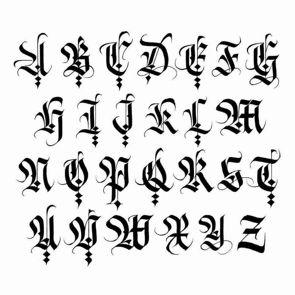 Caligraphy Alphabet Font Penmanship Templates Charts Deadpool Tattoo Robin Fonts Calligraphy