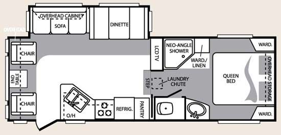 24 ft cougar 5th wheel floor plan Google Search – 2010 Cougar 5Th Wheel Floor Plans