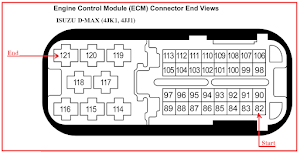 Technic Auto Car Engine Control Module Isuzu D Max 4jk1 4jj1 Part 2