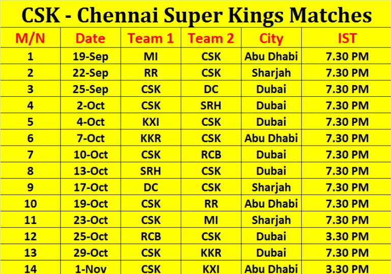 Chennai Super Kings Matches IPL 2020, UAE in 2020 App