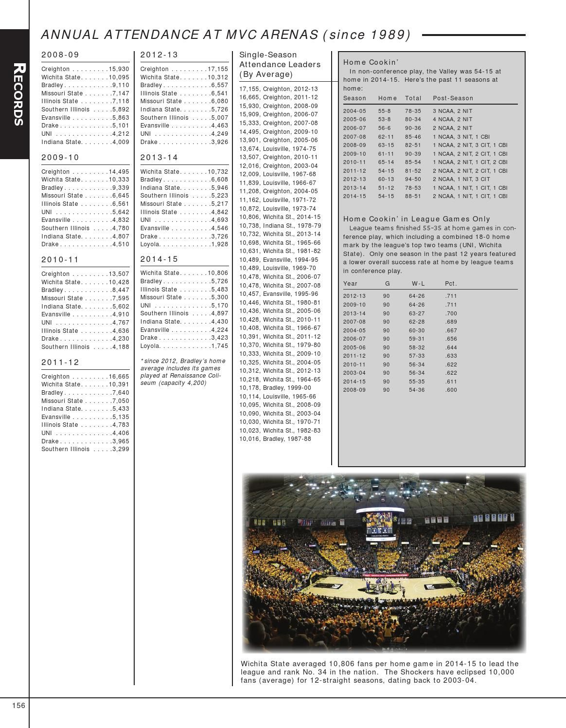 201516 MVC Men's Basketball Media Guide (With images