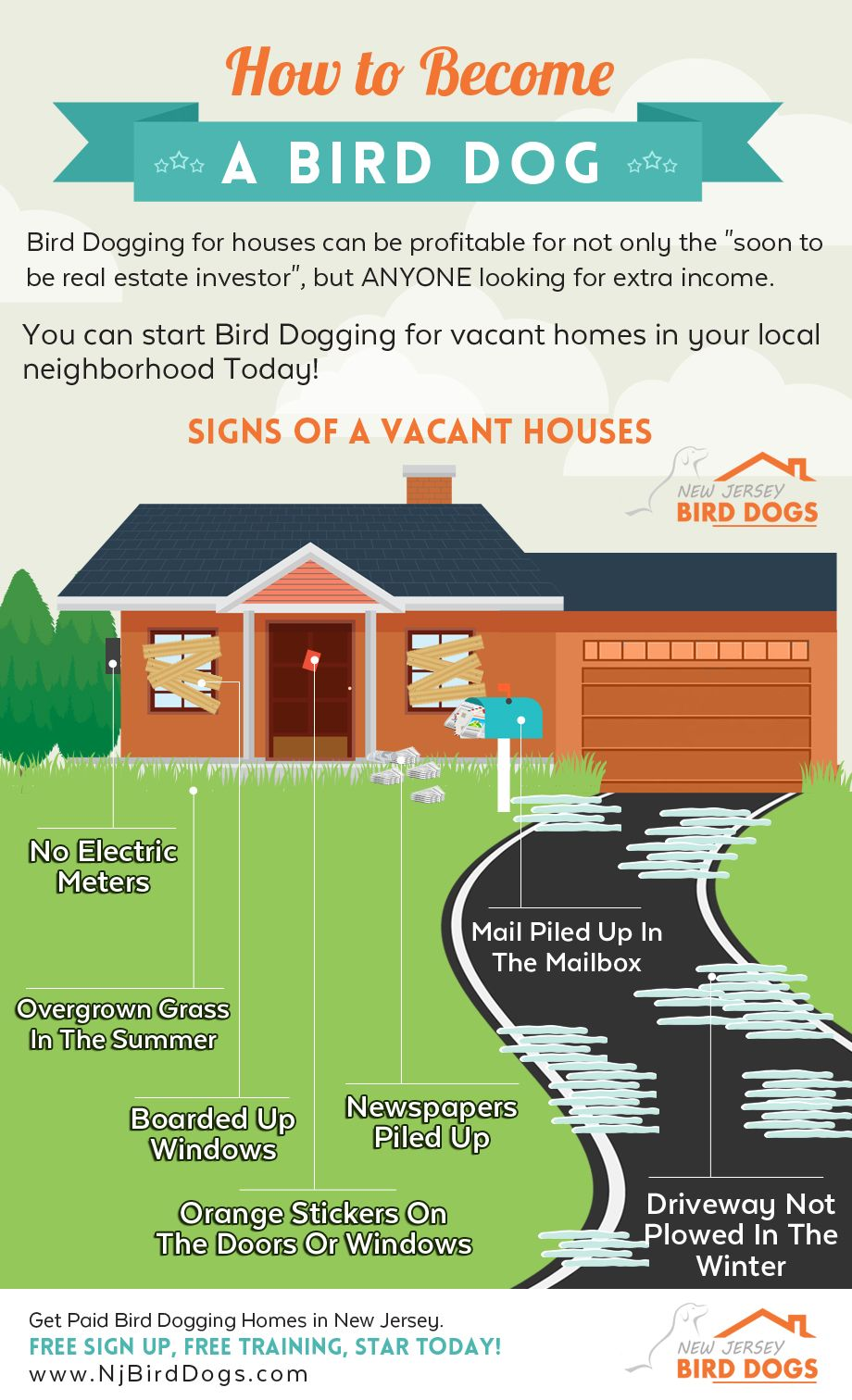 How to a real estate bird dog
