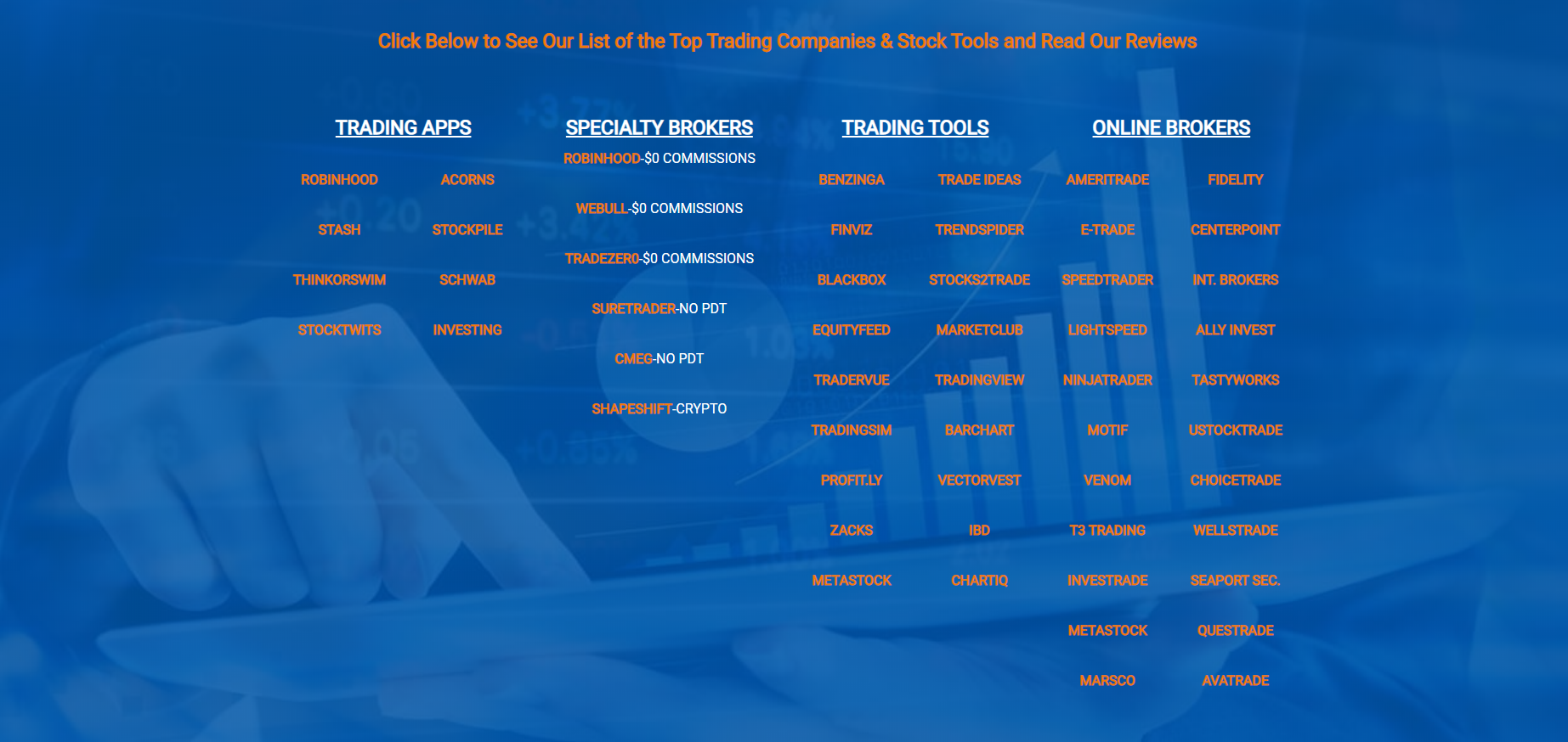 Trading Companies List Of Top Online Stock Trading Companies