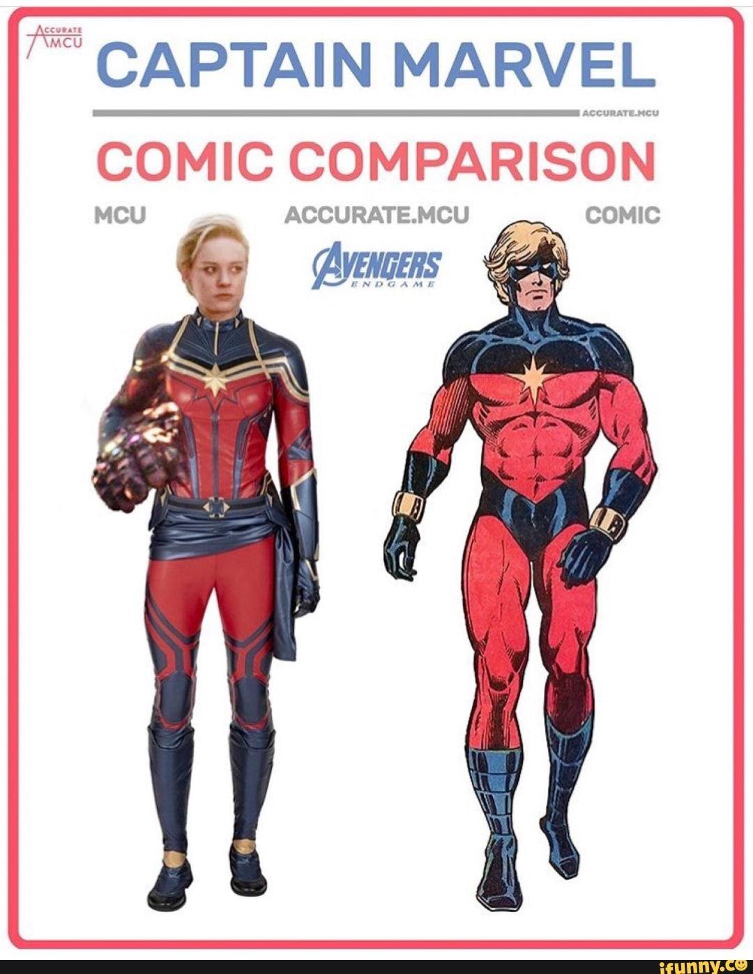 CAPTAIN MARVEL      Captain marvel, Marvel avengers movies ...