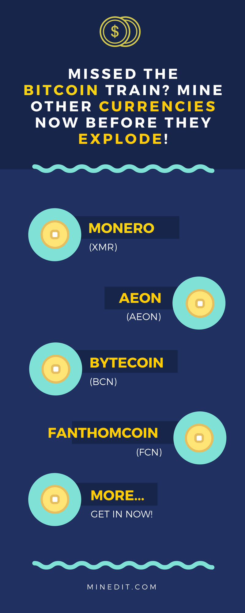 Vertcoin Steemit Bcn News Bytecoin – Trigo