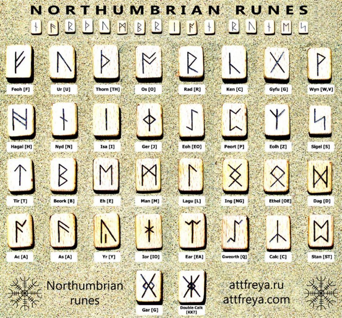Northumbrian Latest Anglo Saxon Runes Image 1