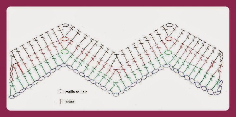 FIFIA CROCHETA blog de crochê : especial ponto zig zag,gráfico ...