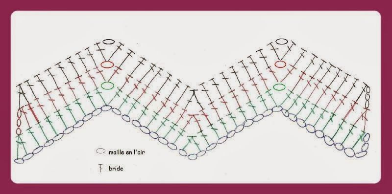 especial ponto zig zag,gráfico, tutorial, vídeo,passo a passo | גלים ...