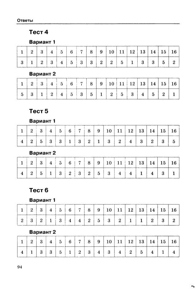 Срочно готовые домашние задание по информатике 4 а класс 10 школа