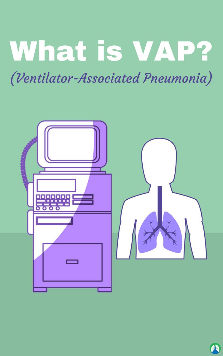 What is VAP? (VentilatorAssociated Pneumonia