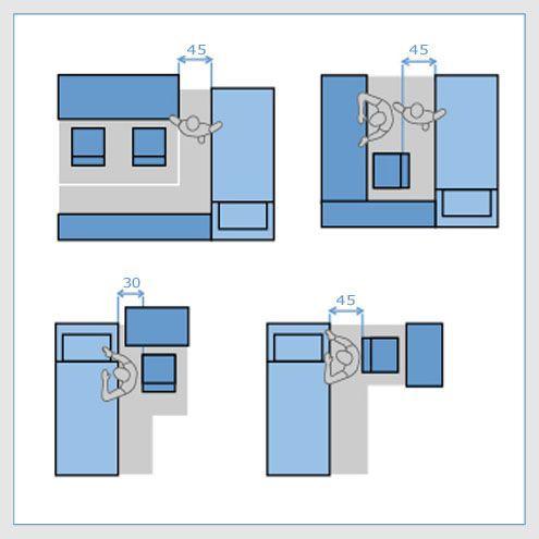 Bedroom Ergonomics Design For Human Bedroom Home Design Decor