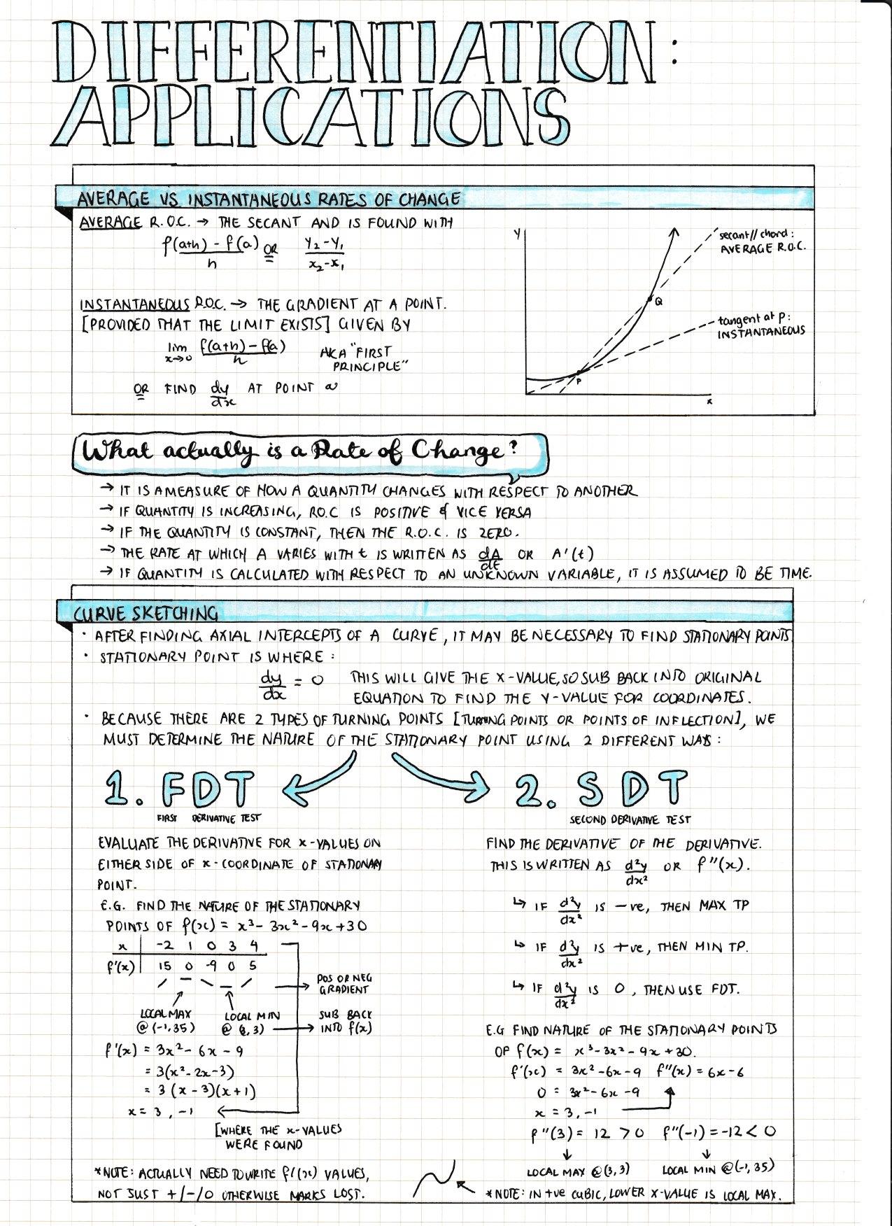 Curve Sketching Calculus Worksheet