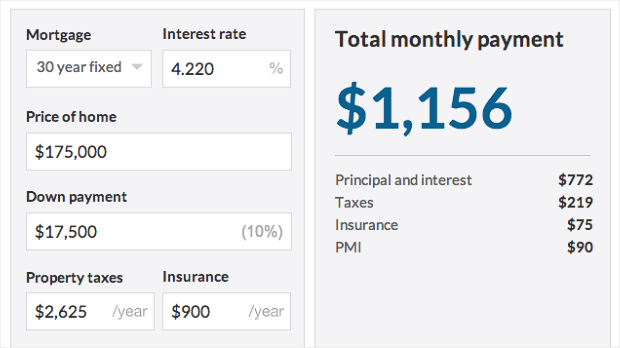 Insurance Premium Calculator Google Search Mortgage Payment