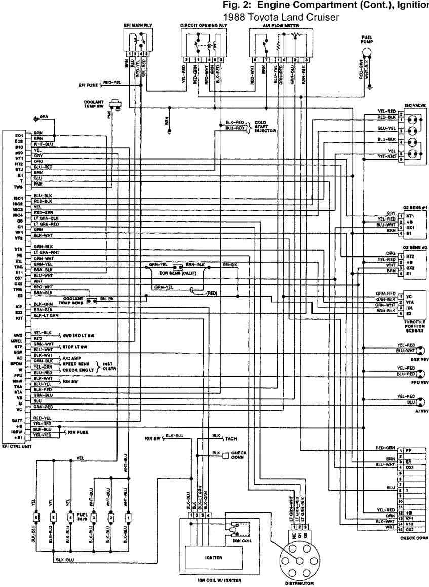 engine compartment and ignition wiring diagram of 1988