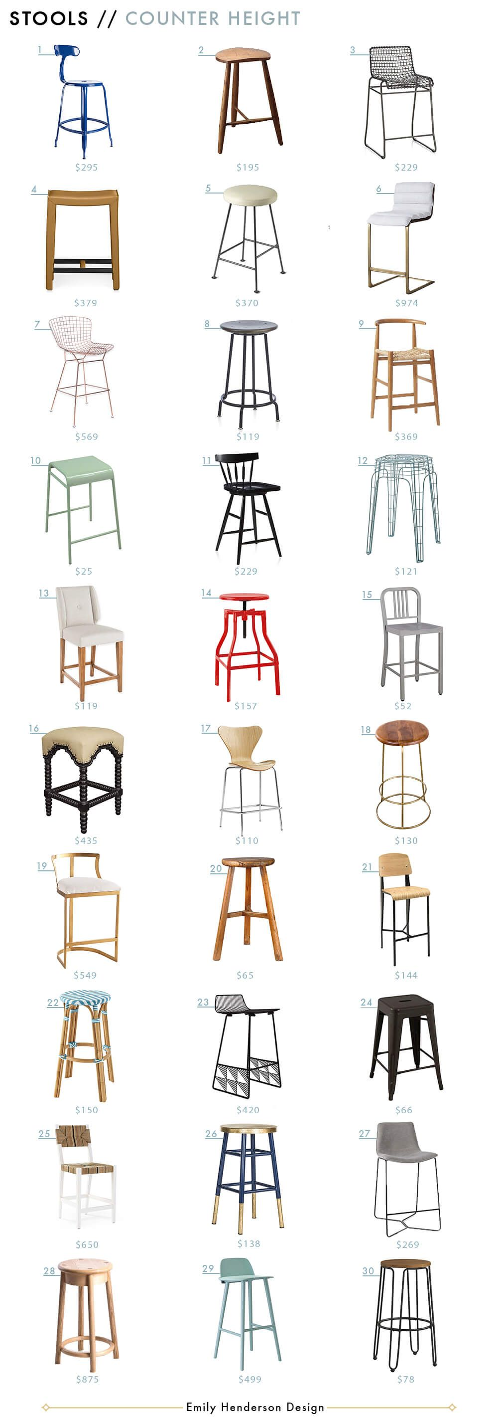 the ultimate counter and bar stool roundup - counter height | ehd