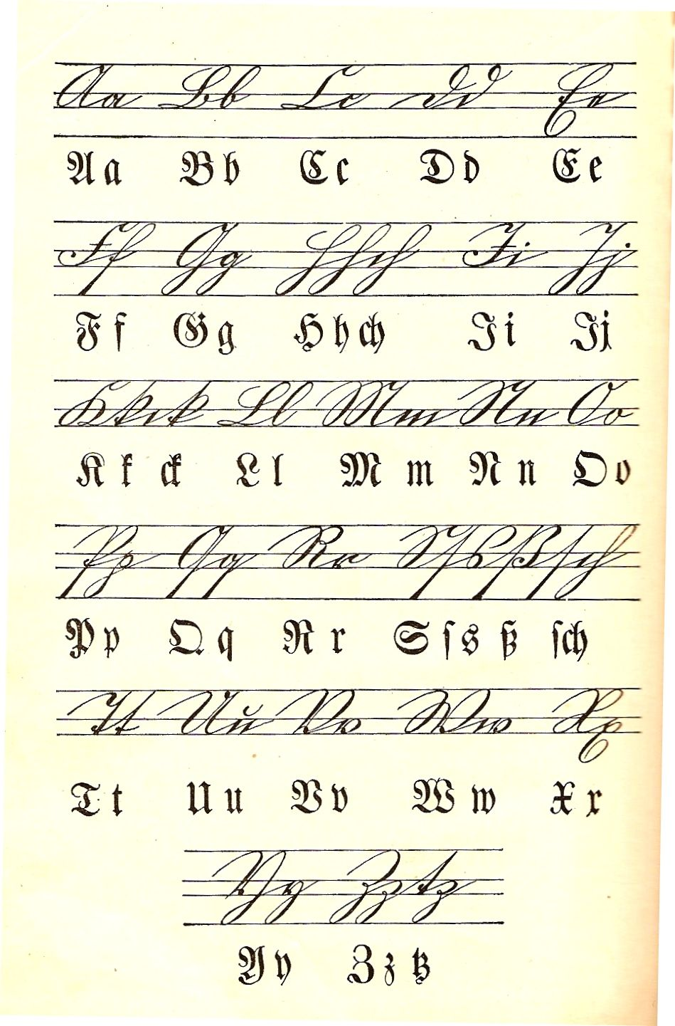 Printed German Letters