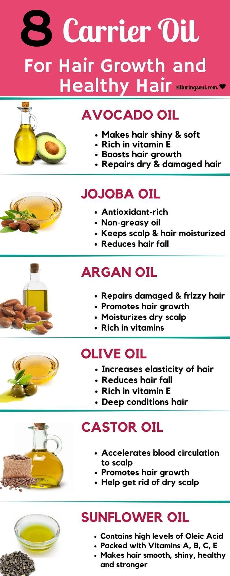 8 Best Carrier Oil For Hair growth & Healthy Hair | Hair growth ...