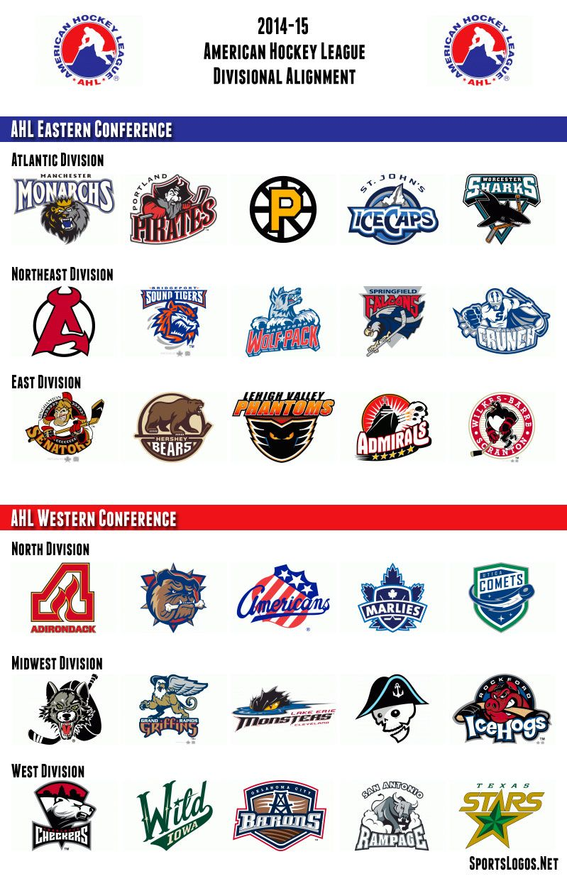 2014-15 AHL Divisional Realignment | American hockey league ...