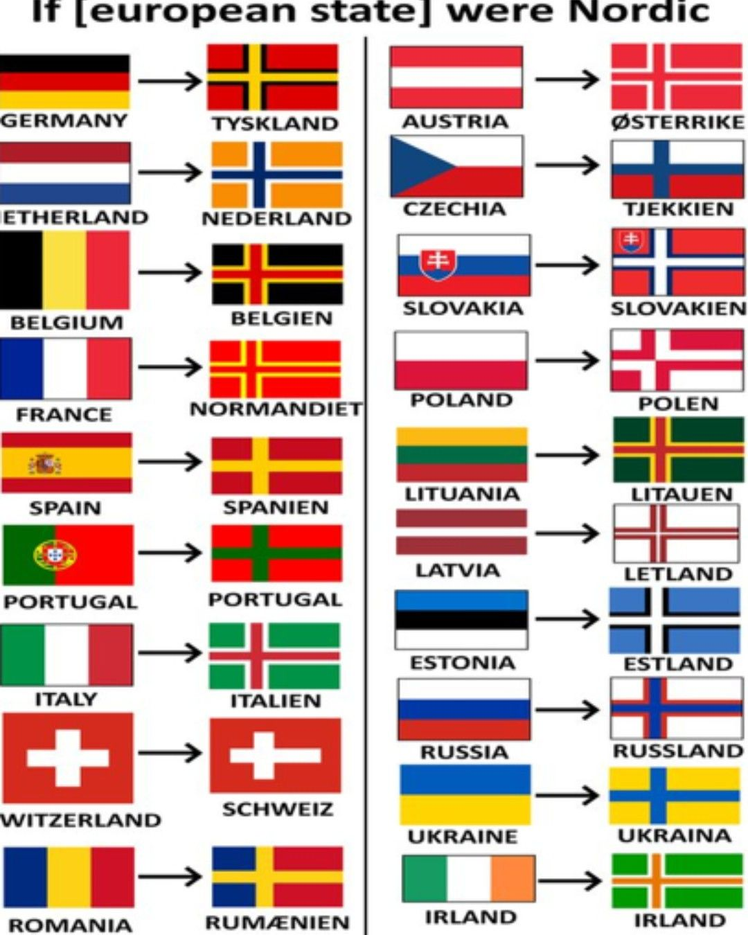 Earth Planet Map Vintage History Memes World Home Old Canvas Mapsome Flag Maps Space Orbit Historic Meme England China Flag Historical Flags Flags Of The World
