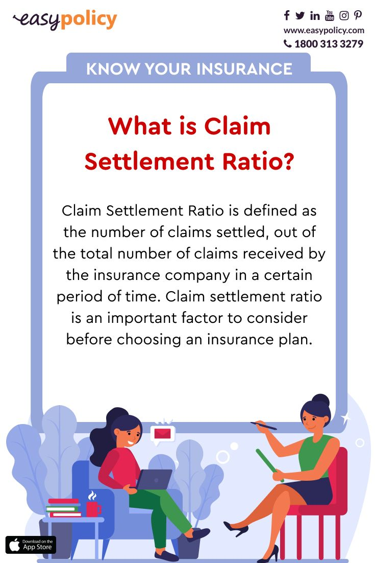 What Is Claim Settlement Ratio In 2020 Life Cover Insurance Company Insurance