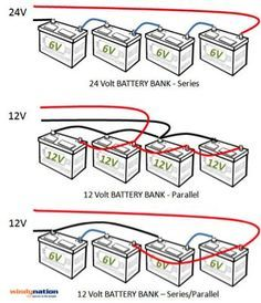 Sizing A Solar System And Wiring Your Battery Bank Painel Solar Sistemas Fotovoltaicos Instalacoes Eletricas