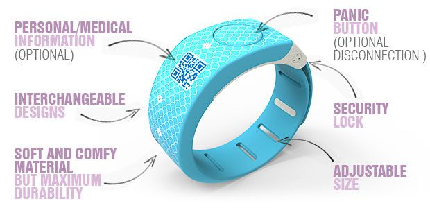 Pkids Ecall Tracking Device For Kids Cool Wearable Tracking Device Wearable Device Wearable