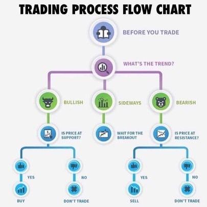 robinhood bitcoin day trading kereskedelmi bitcoin fizetés