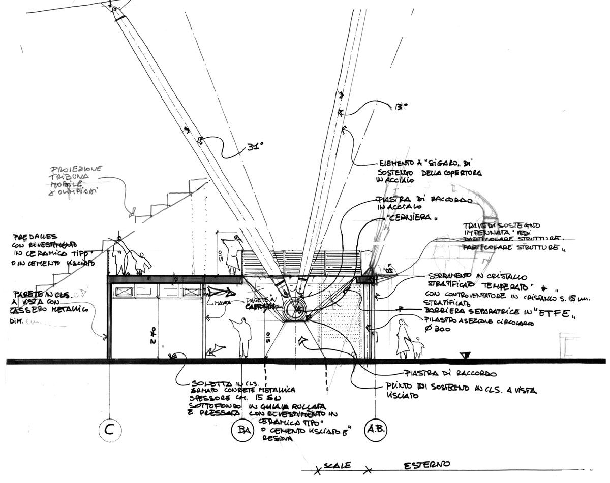 Architects And Usefulness A New Year S Resolution