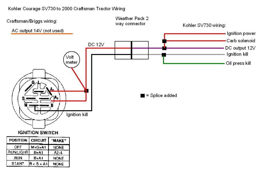 Craftsman Lawn Mower Parts 385972630537705018 Kohler Engine Electrical Diagram Craftsman 917 270930 Wiring Electrical Diagram Engineering Kohler Engines