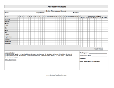 The Form Lets Employers Chart A Single Employee S Work