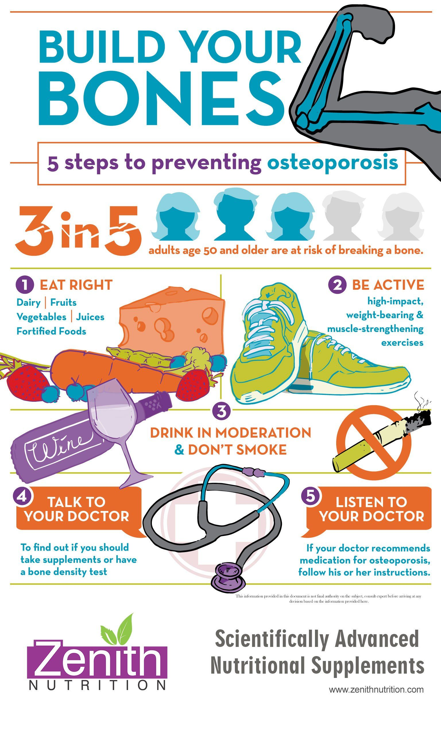 Build Your Bones. 5 Steps to preventing Osteoporosis. Eat
