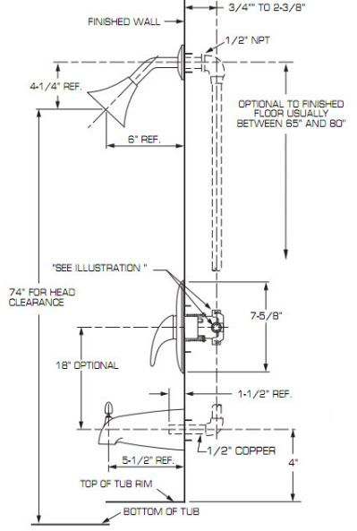Typical Height Of Tub Spout Above Bathtub Google Search In 2020 Shower Plumbing Bathtub Plumbing Plumbing Installation