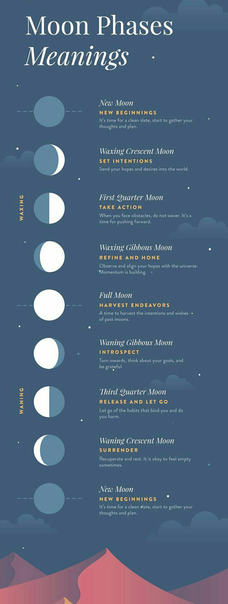 Moon Phases Meanings | Miscellaneous | Cresent moon tattoo