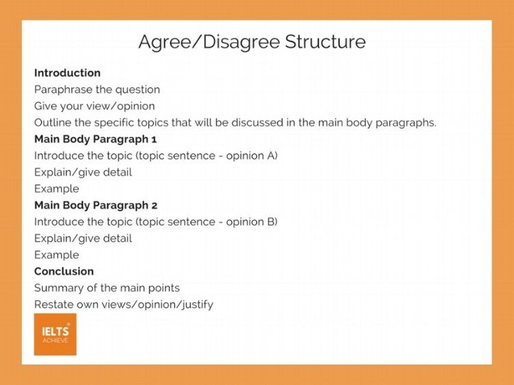 How To Write An Agree Or Disagree Essay Ielt Achieve Writing Skill Structure Paraphrase Opinion