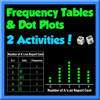 Frequency Tables And Dot Plots   Activities  Plot Activities