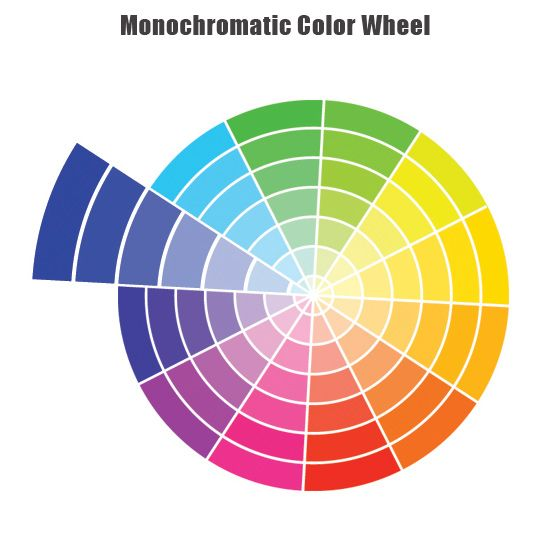 Always remember that if you decide to choose the monochromatic paint scheme,  use shades,