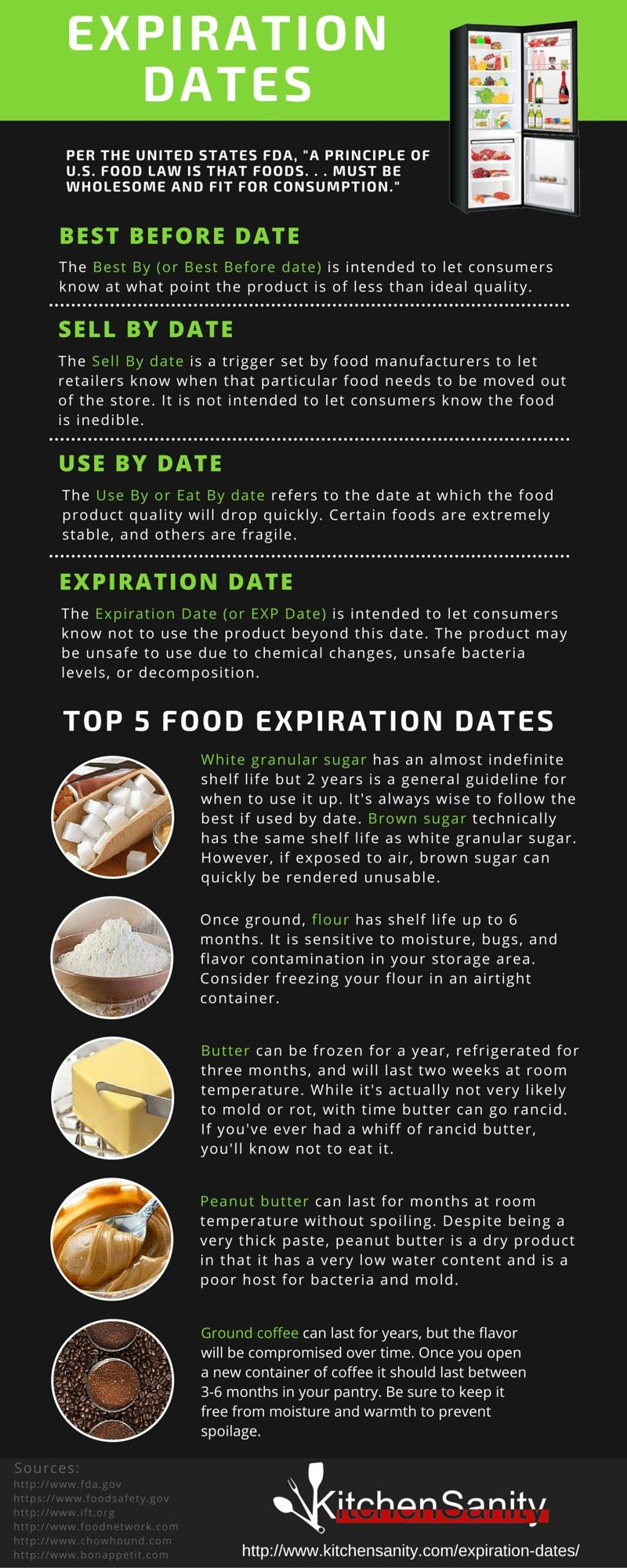 Food Expiration Dates Food Safety With Images Expiration