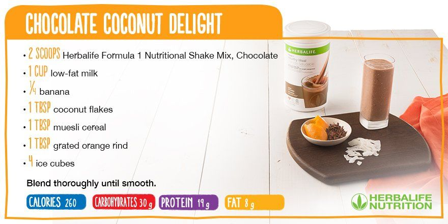 Enjoy A Taste Of Paradise With A Chocolate Coconut Delight Resep