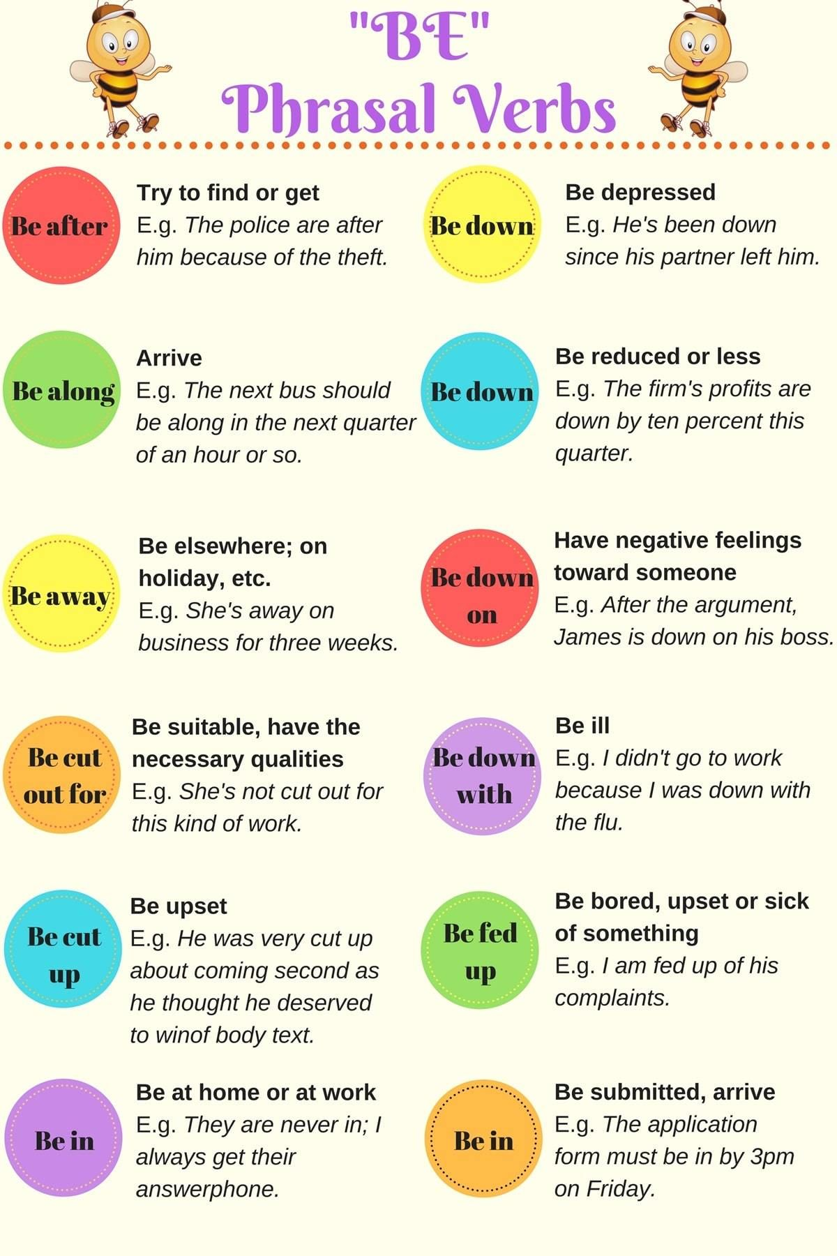 30 Useful English Phrasal Verbs With Be With Images
