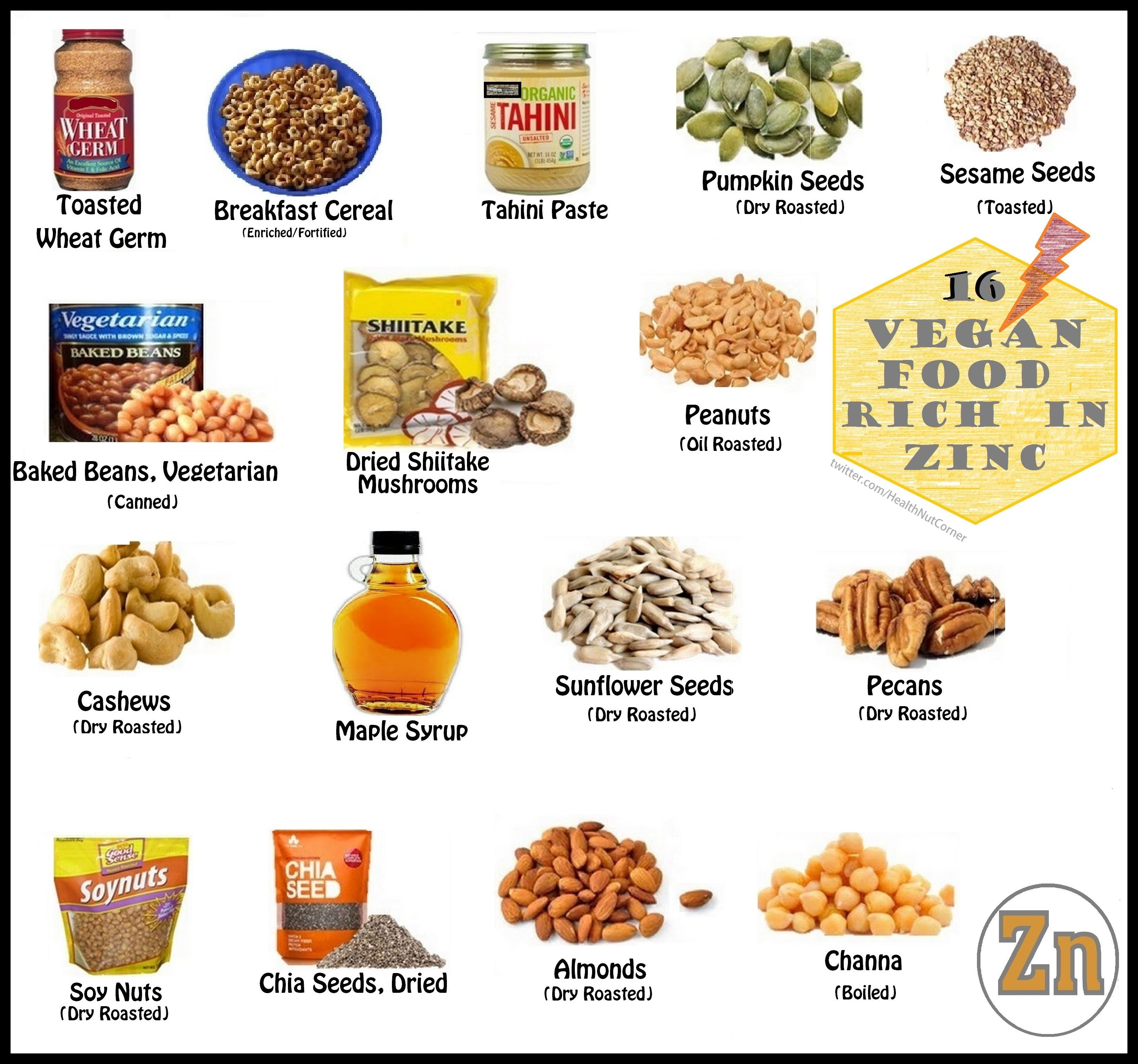 Zinc is a mineral needed by the body at the cellular level ...