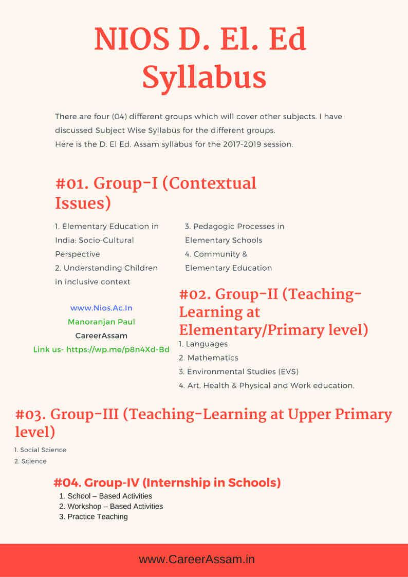 Download NIOS D  El  Ed  Course Syllabus and Books for Assam